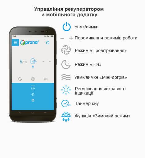 App_sajt_ukr
