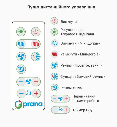 Pult_sajt_ukr